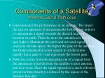 components of a satellite antenna gain path loss