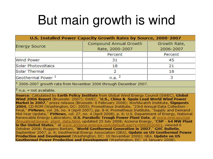 But main growth is wind