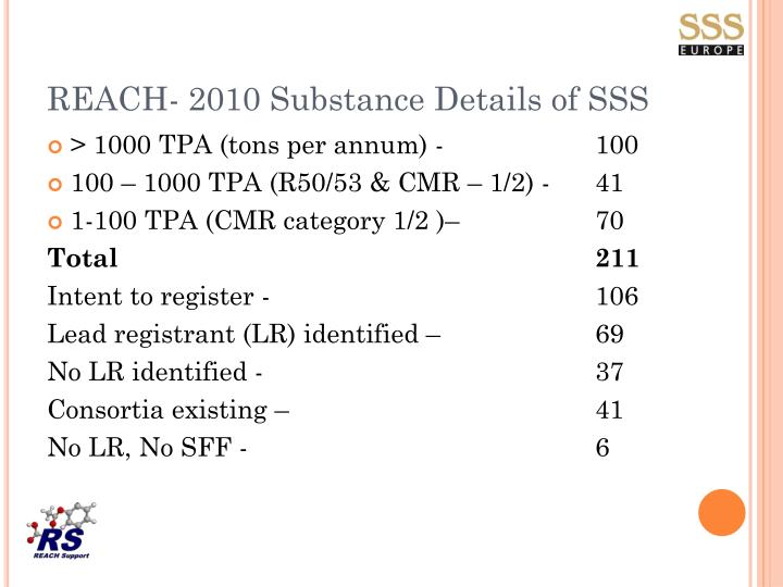 Reach 2010 substance details of sss