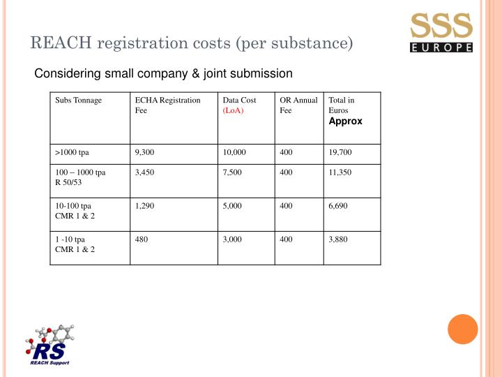 REACH registration costs (per substance)