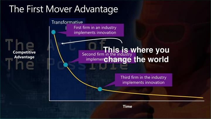 competitive advantage of first mover and late mover 4 first mover advantage чтобы просмотреть это видео, включите javascript и используйте веб-браузер, который поддерживает he said, firms do not always move sequentially sometimes they can move in turns and what if one firm has the chance to move first before the other one.