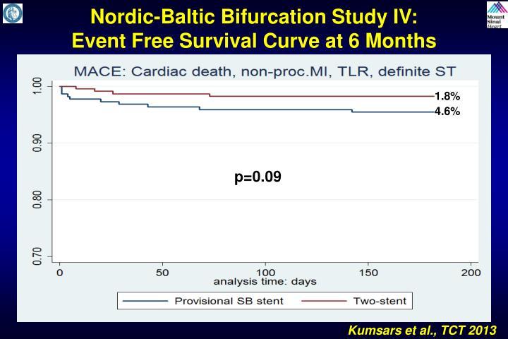 Nordic-Baltic Bifurcation Study IV: