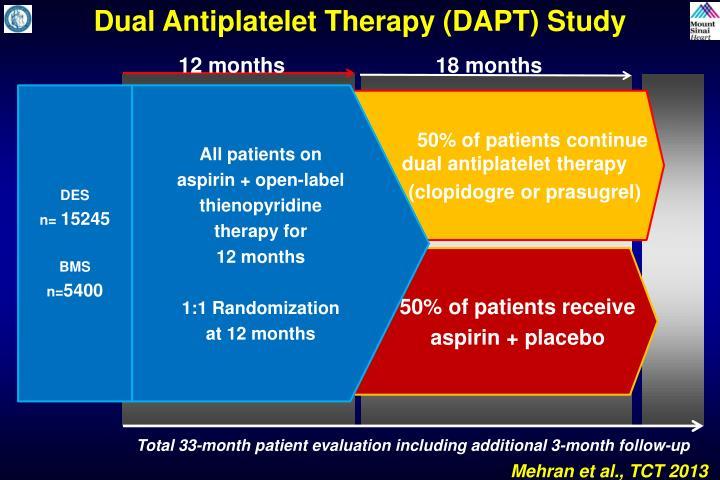 Dual Antiplatelet Therapy (DAPT) Study