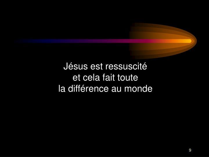 Jésus est ressuscité