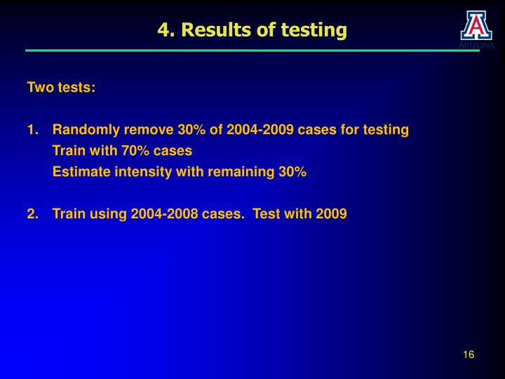 4. Results of testing