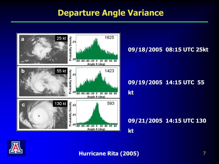 Departure Angle Variance