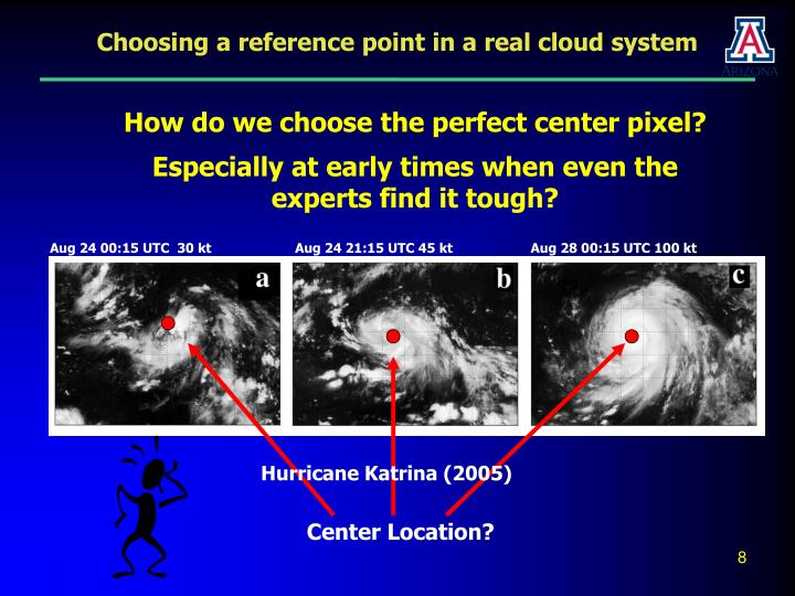 Choosing a reference point in a real cloud system