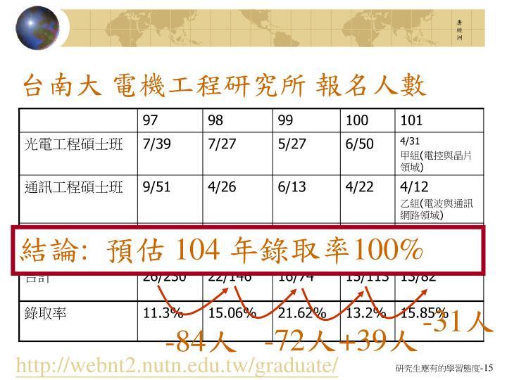 台南大 電機工程
