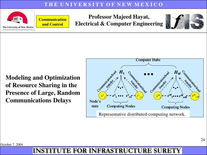 Representative distributed-computing network.