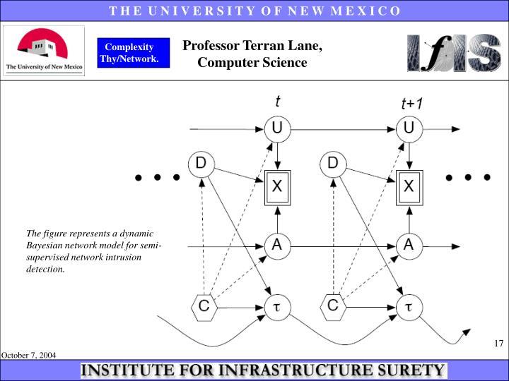 Professor Terran Lane,