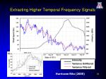 extracting higher temporal frequency signals