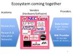 ecosystem coming together