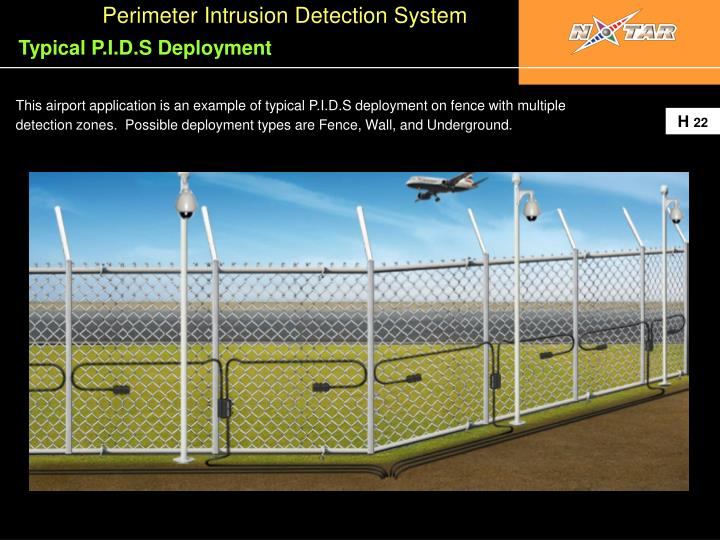 Ppt Perimeter Intrusion Detection System Powerpoint