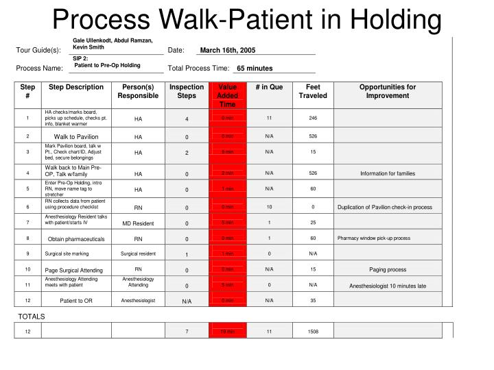 Process Walk-Patient in Holding