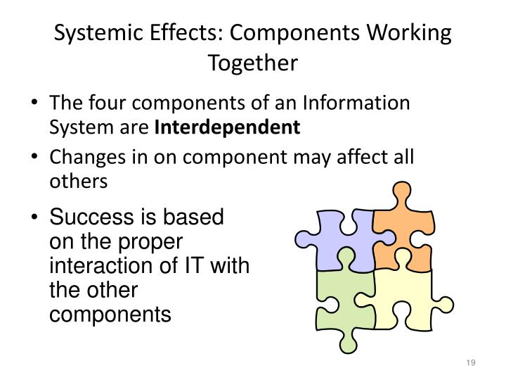 a highlight of the components of an information system is Accounting information systems, 4th ed ethics  ethics, fraud, and internal control c internal control components.