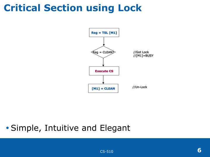 Critical Section using Lock