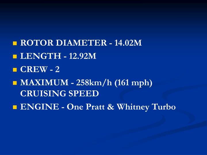 ROTOR DIAMETER - 14.02M