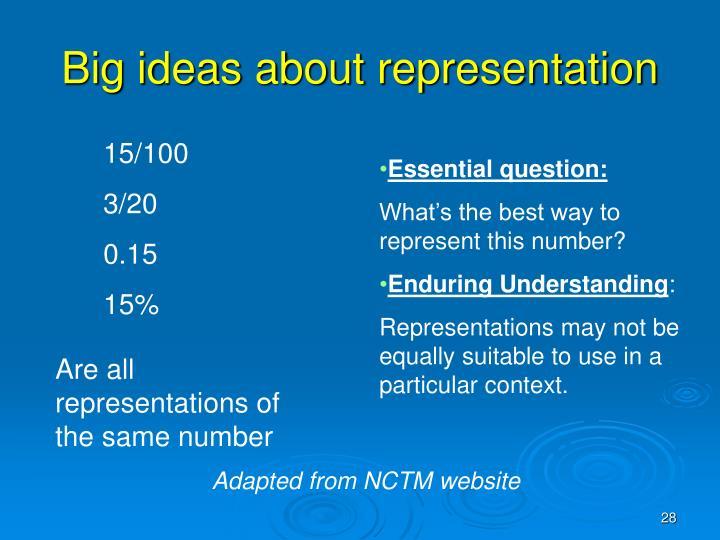 Big ideas about representation