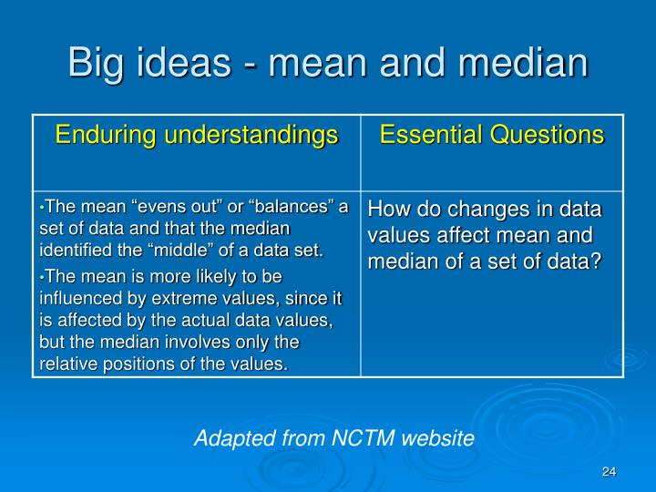 Big ideas - mean and median
