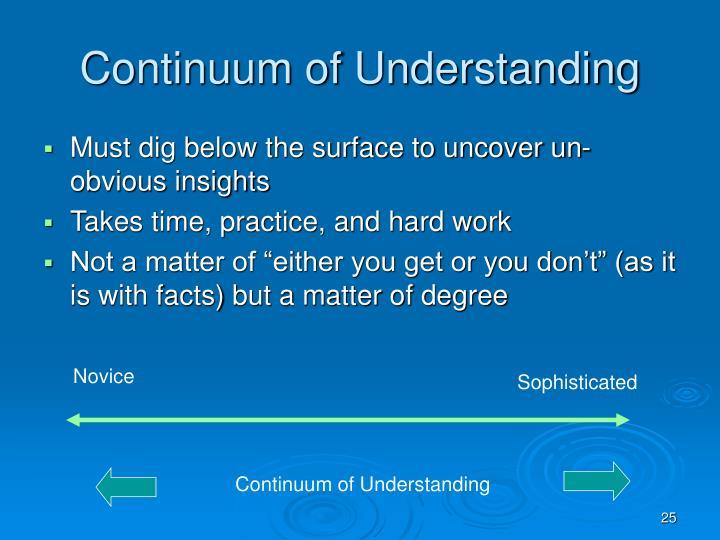 Continuum of Understanding