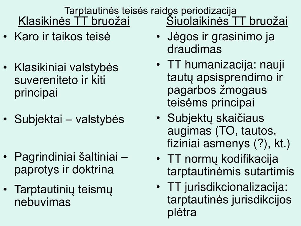 tarptautinės prekybos teisės kaip monistinės sistemos principai)