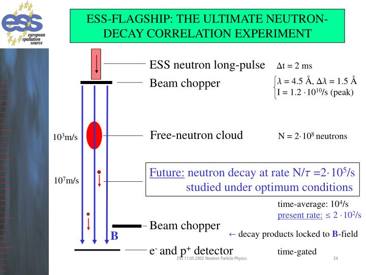 ESS-FLAGSHIP: THE ULTIMATE NEUTRON-DECAY CORRELATION EXPERIMENT