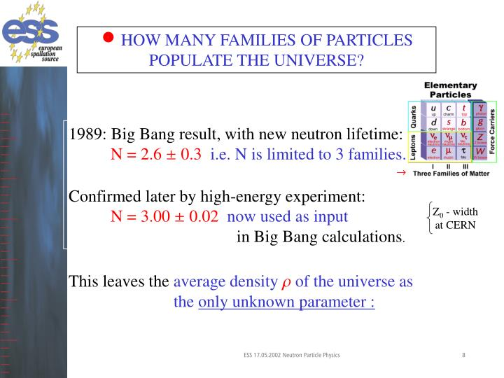 HOW MANY FAMILIES OF PARTICLES POPULATE THE UNIVERSE?