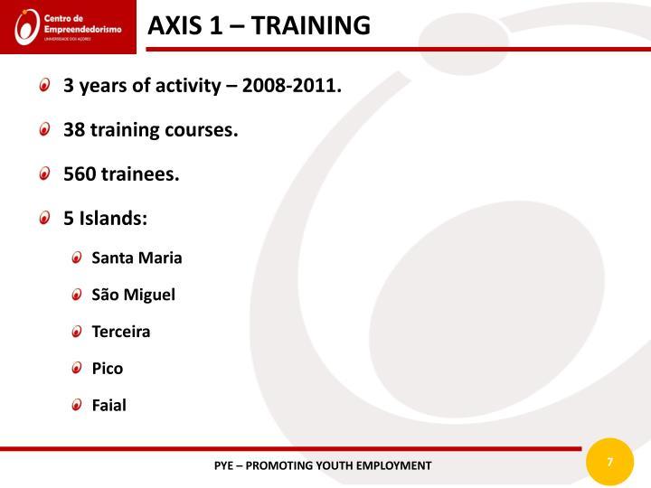 AXIS 1 – TRAINING