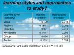 learning styles and approaches to study