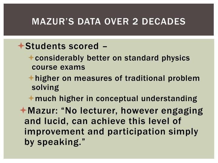 Mazur's data over 2 decades