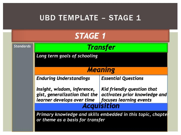 UBD Template – Stage 1