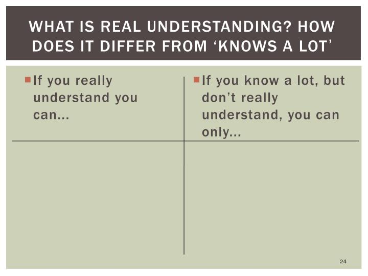 What is real understanding? How does it differ from 'knows a lot