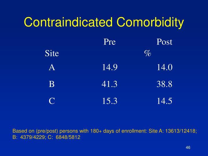 Contraindicated Comorbidity