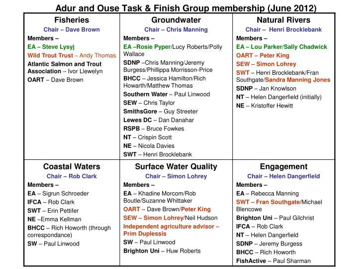 adur and ouse task finish group membership june 2012 n.