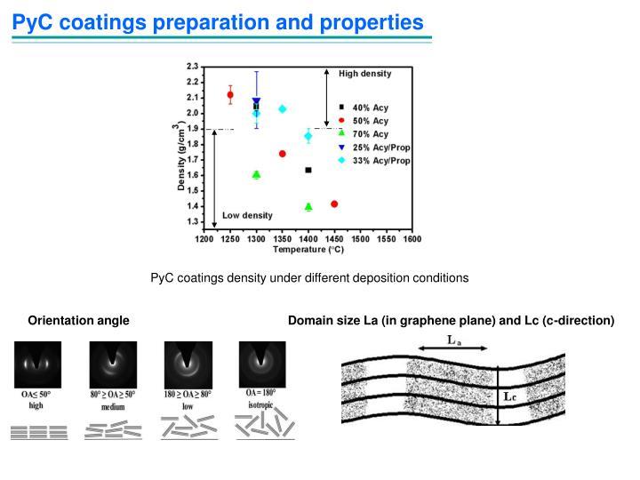 PyC coatings preparation and properties