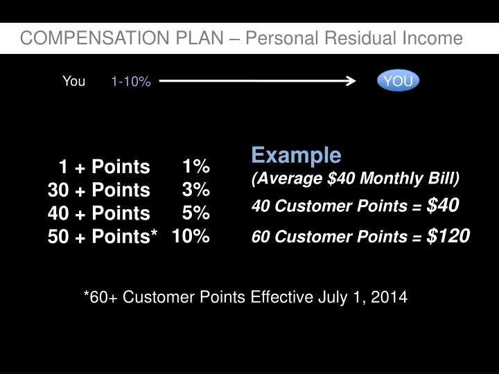 COMPENSATION PLAN – Personal Residual Income