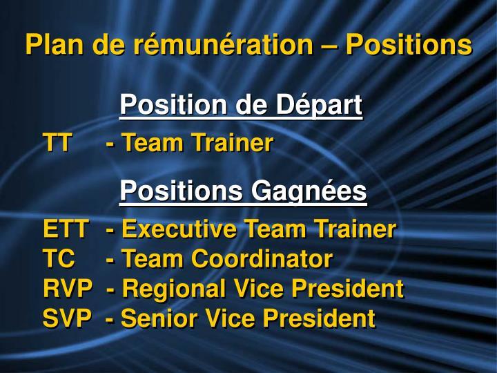 Plan de rémunération – Positions