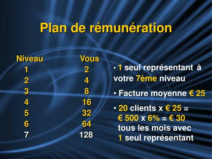 Plan de rémunération