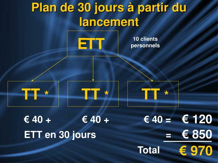Plan de 30 jours à partir du lancement