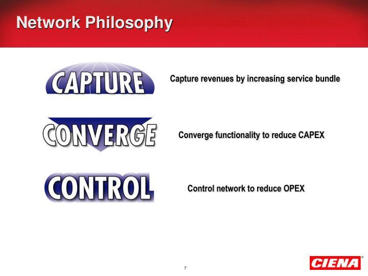 Capture revenues by increasing service bundle