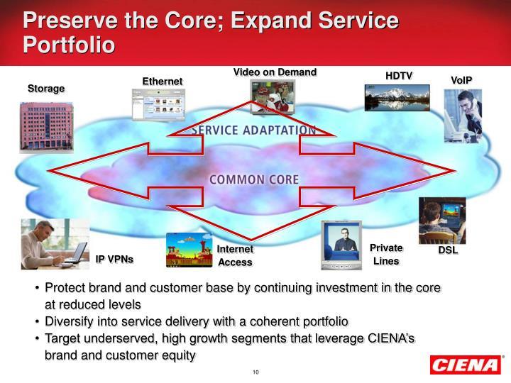 Preserve the Core; Expand Service Portfolio