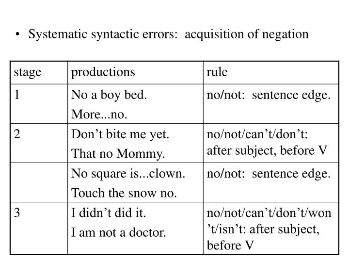 Systematic syntactic errors:  acquisition of negation
