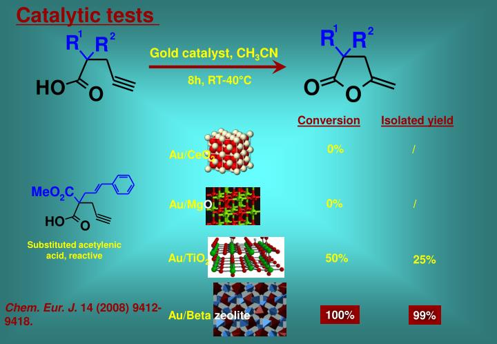 Catalytic tests
