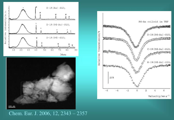 Chem. Eur. J. 2006, 12, 2343 – 2357
