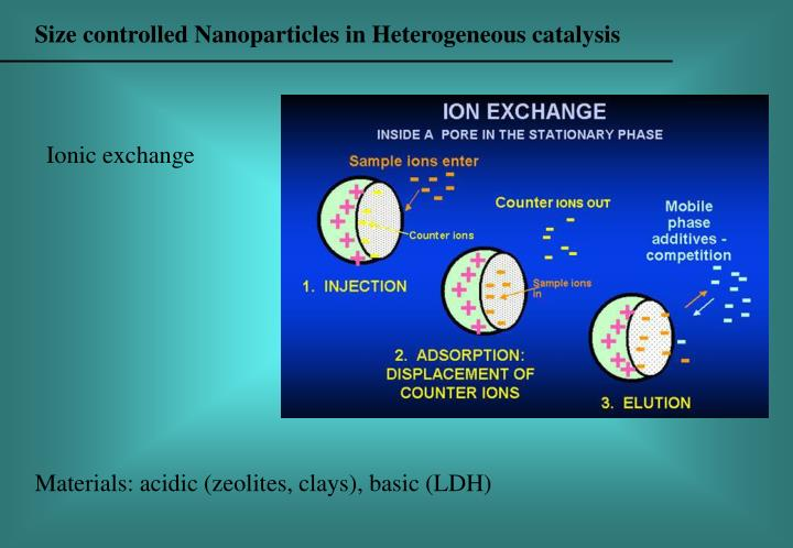 Size controlled Nanoparticles in Heterogeneous catalysis