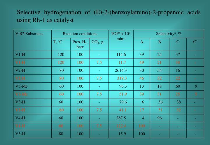 Selective hydrogenation of (E)-2-(benzoylamino)-2-propenoic acids using Rh-1 as catalyst