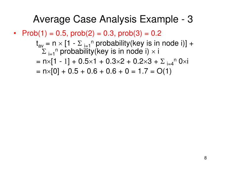 Average Case Analysis Example - 3