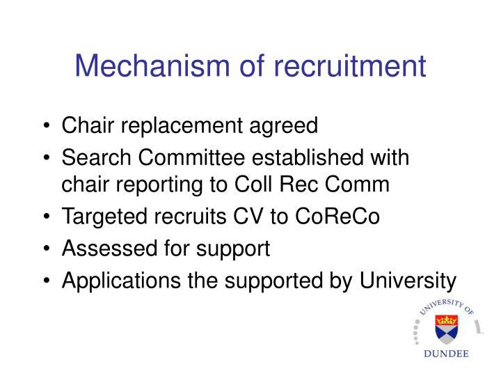 Mechanism of recruitment