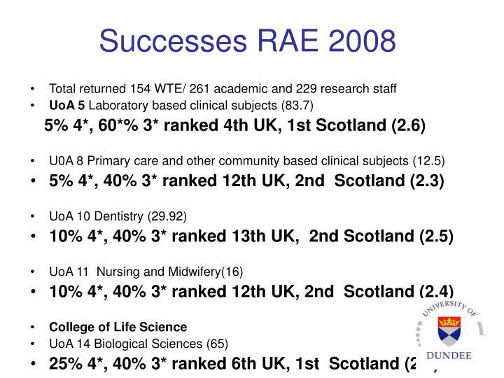 Successes RAE 2008