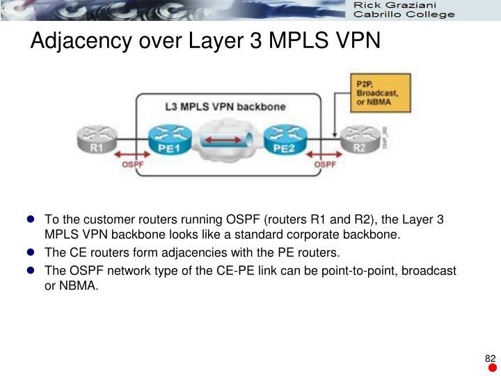 Adjacency over Layer 3 MPLS VPN